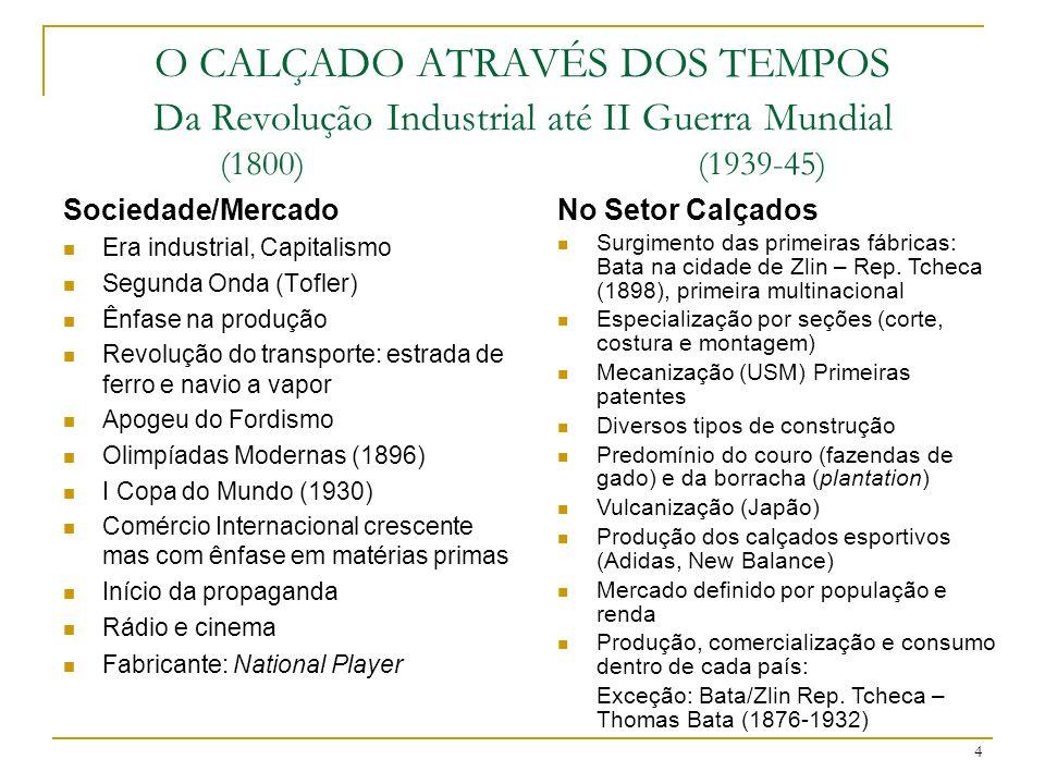 4 O CALÇADO ATRAVÉS DOS TEMPOS Da Revolução Industrial até II Guerra Mundial (1800) (1939-45) Sociedade/Mercado Era industrial, Capitalismo Segunda On