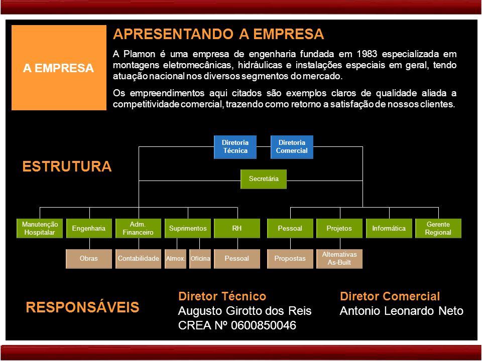 A EMPRESA APRESENTANDO A EMPRESA A Plamon é uma empresa de engenharia fundada em 1983 especializada em montagens eletromecânicas, hidráulicas e instal