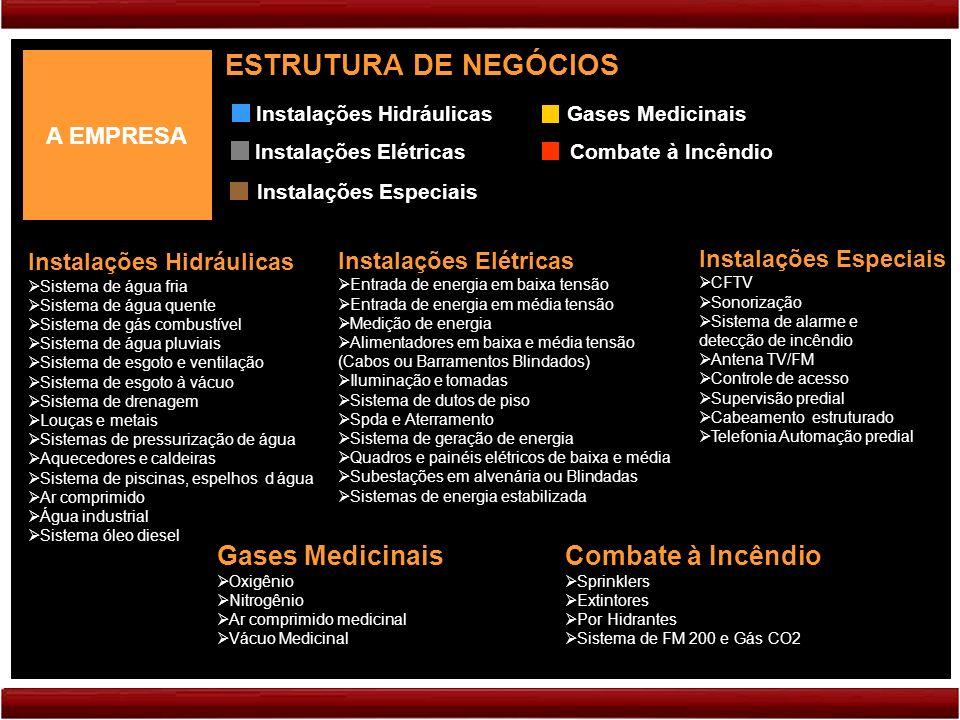 A EMPRESA ESTRUTURA DE NEGÓCIOS Instalações Hidráulicas Combate à Incêndio Instalações Especiais Gases Medicinais Instalações Elétricas Instalações Hi