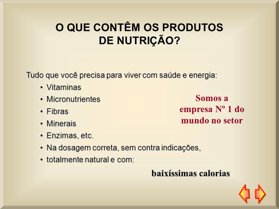O QUE CONTÊM OS PRODUTOS DE NUTRIÇÃO? Tudo que você precisa para viver com saúde e energia: VitaminasVitaminas MicronutrientesMicronutrientes FibrasFi