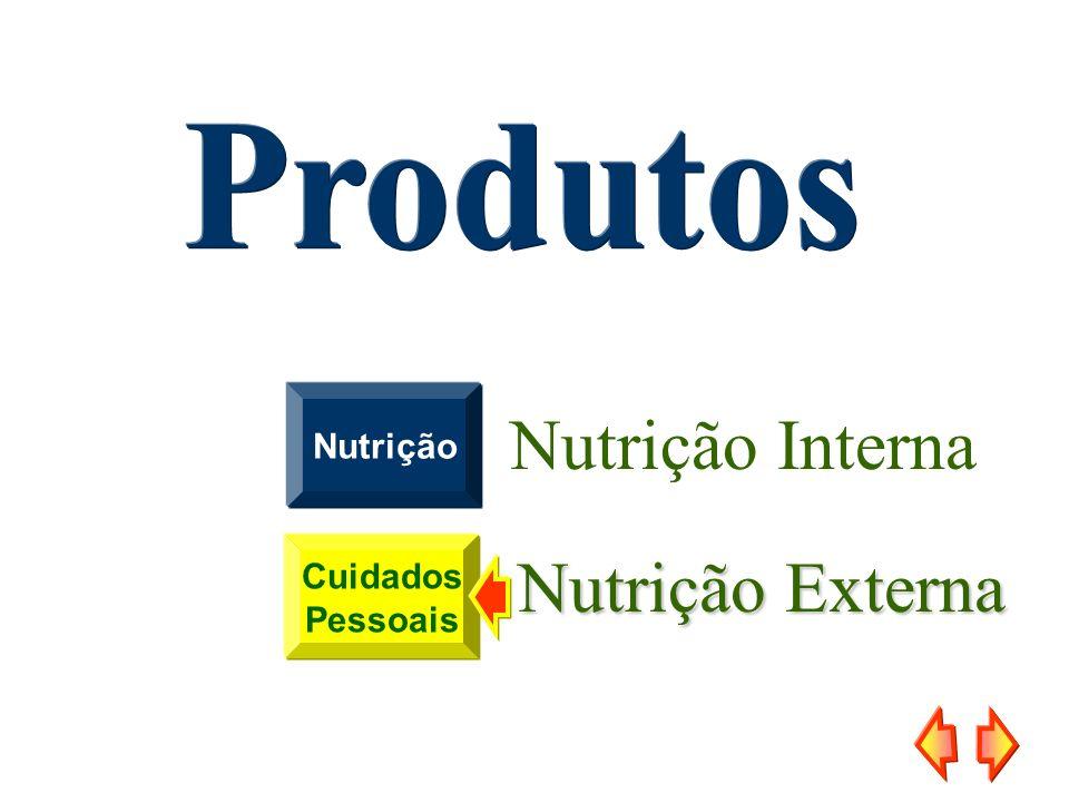 Nutrição Cuidados Pessoais Nutrição Interna Nutrição Externa