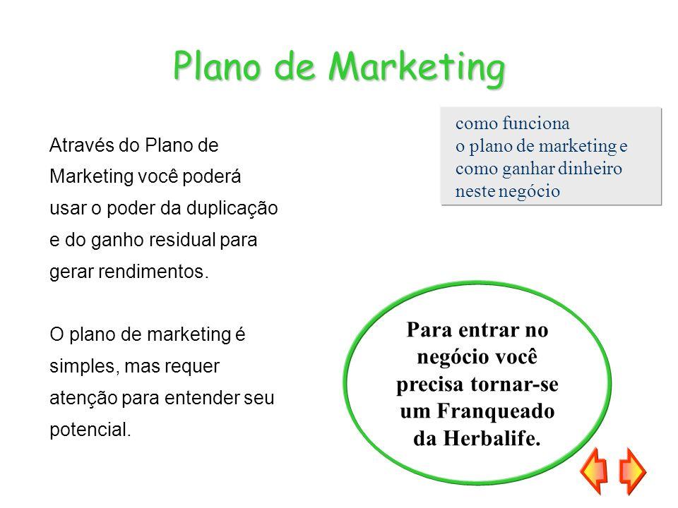 Plano de Marketing Através do Plano de Marketing você poderá usar o poder da duplicação e do ganho residual para gerar rendimentos. O plano de marketi