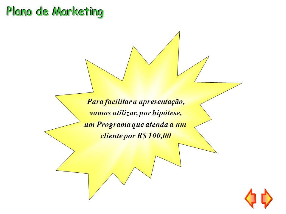 Plano de Marketing Para facilitar a apresentação, vamos utilizar, por hipótese, um Programa que atenda a um cliente por R$ 100,00