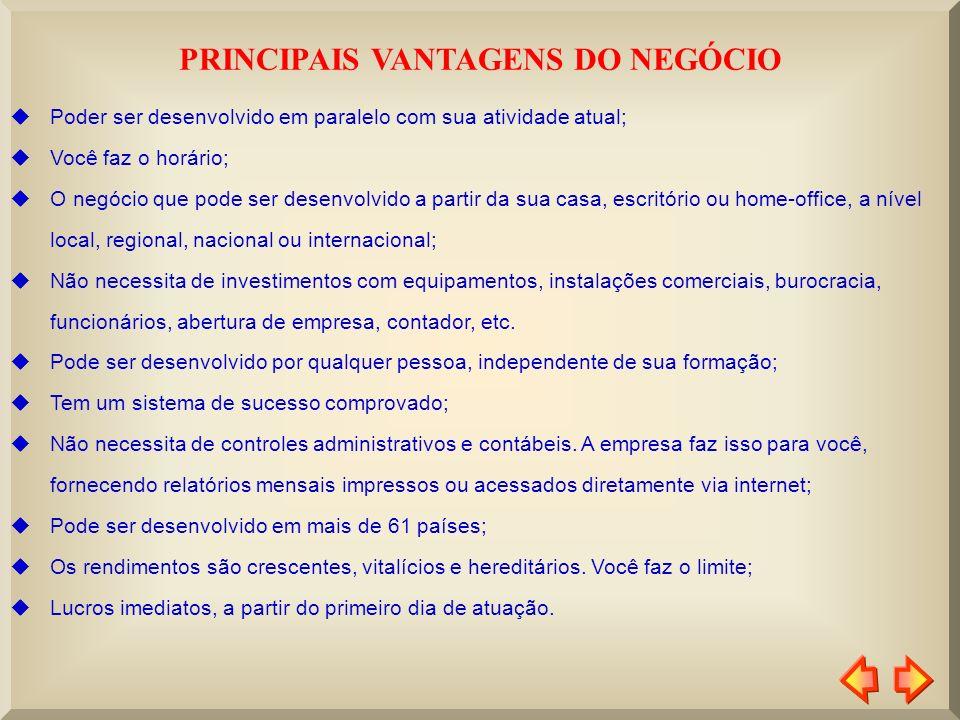 Todas estas vantagens são proporcionadas pela OPORTUNIDADE DE NEGÓCIO INTERNACIONAL DA