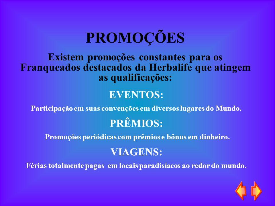 PROMOÇÕES Existem promoções constantes para os Franqueados destacados da Herbalife que atingem as qualificações: EVENTOS: Participação em suas convenç