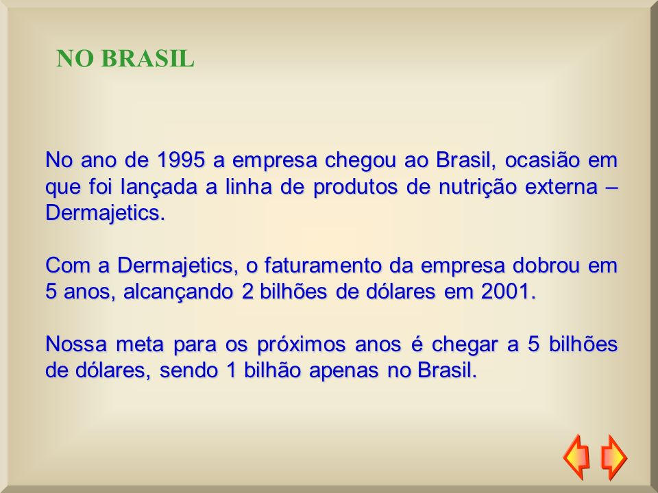 NO BRASIL No ano de 1995 a empresa chegou ao Brasil, ocasião em que foi lançada a linha de produtos de nutrição externa – Dermajetics. Com a Dermajeti