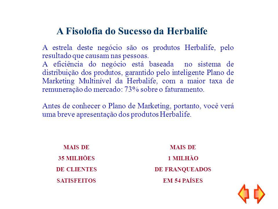 A Fisolofia do Sucesso da Herbalife A estrela deste negócio são os produtos Herbalife, pelo resultado que causam nas pessoas. A eficiência do negócio