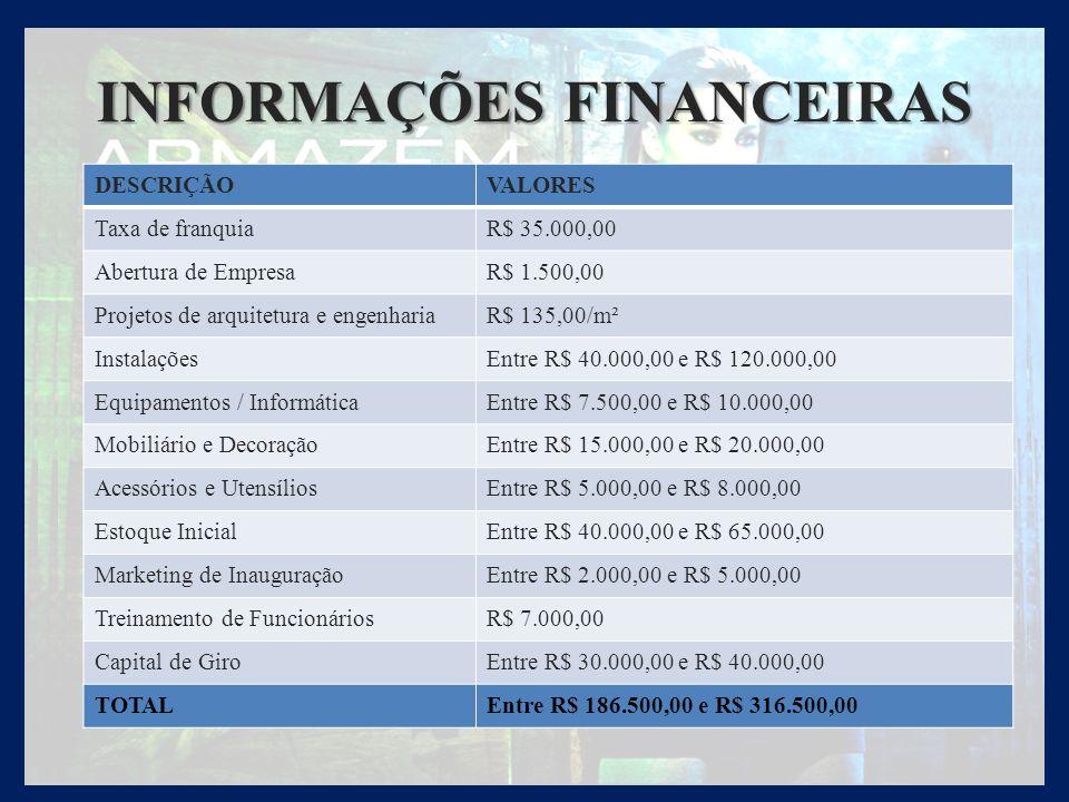 INFORMAÇÕES FINANCEIRAS DESCRIÇÃOVALORES Taxa de franquiaR$ 35.000,00 Abertura de EmpresaR$ 1.500,00 Projetos de arquitetura e engenhariaR$ 135,00/m²