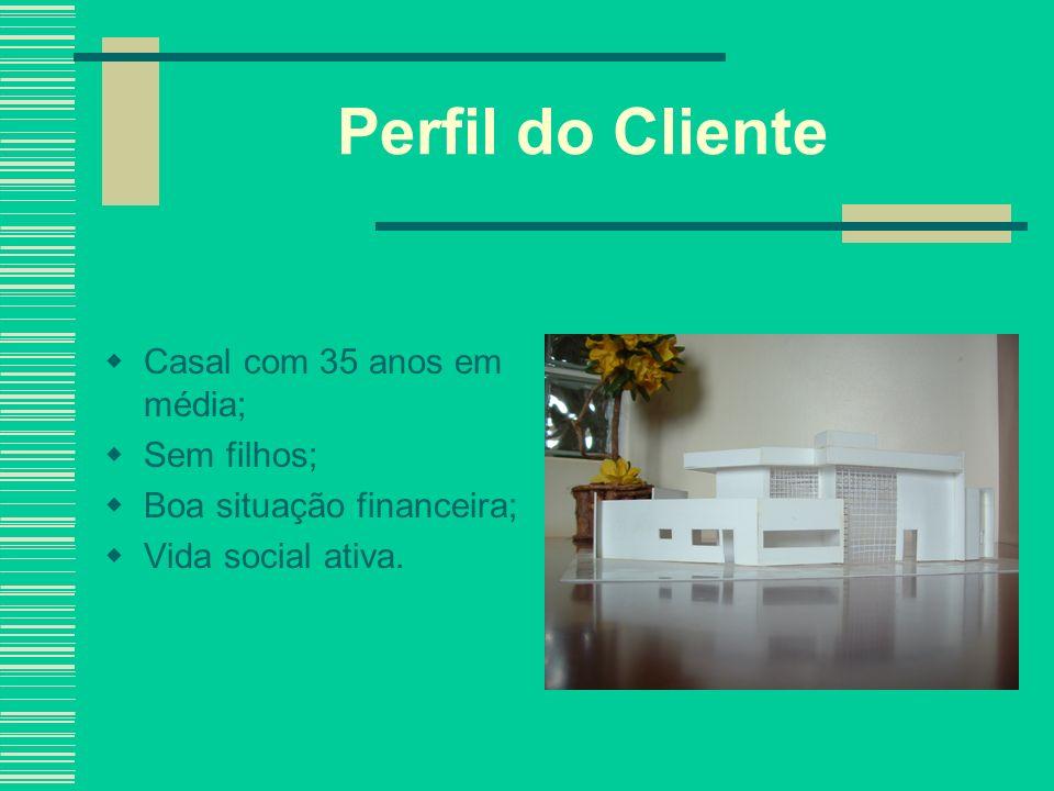Perfil do Cliente Casal com 35 anos em média; Sem filhos; Boa situação financeira; Vida social ativa.
