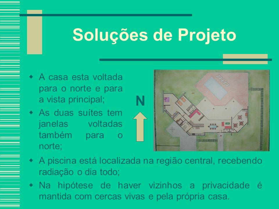 Soluções de Projeto A casa esta voltada para o norte e para a vista principal; As duas suítes tem janelas voltadas também para o norte; A piscina está