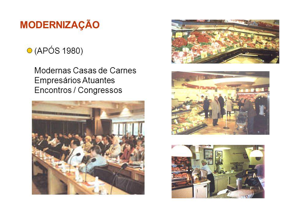 MODERNIZAÇÃO (APÓS 1980) Modernas Casas de Carnes Empresários Atuantes Encontros / Congressos