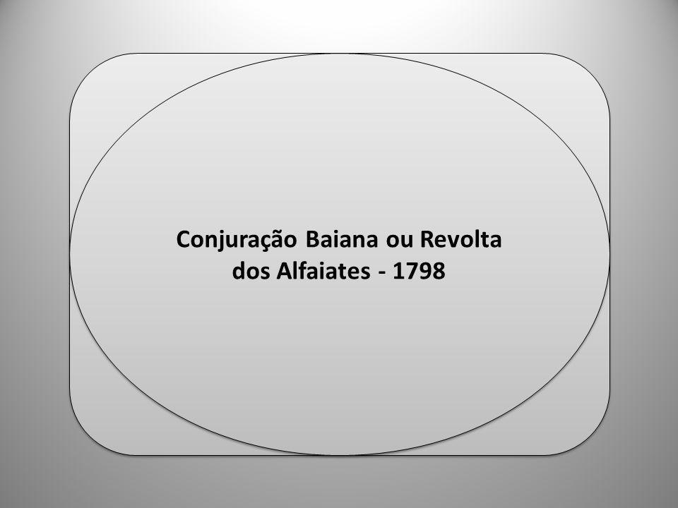 Professor Ulisses Mauro Lima historiaula.wordpress.com Professor Ulisses Mauro Lima historiaula.wordpress.com Conjuração Baiana ou Revolta dos Alfaiat
