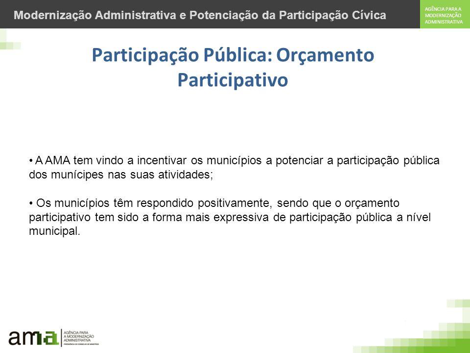 AGÊNCIA PARA A MODERNIZAÇÃO ADMINISTRATIVA Modernização Administrativa e Potenciação da Participação Cívica Participação Pública: Orçamento Participativo A AMA tem vindo a incentivar os municípios a potenciar a participação pública dos munícipes nas suas atividades; Os municípios têm respondido positivamente, sendo que o orçamento participativo tem sido a forma mais expressiva de participação pública a nível municipal.