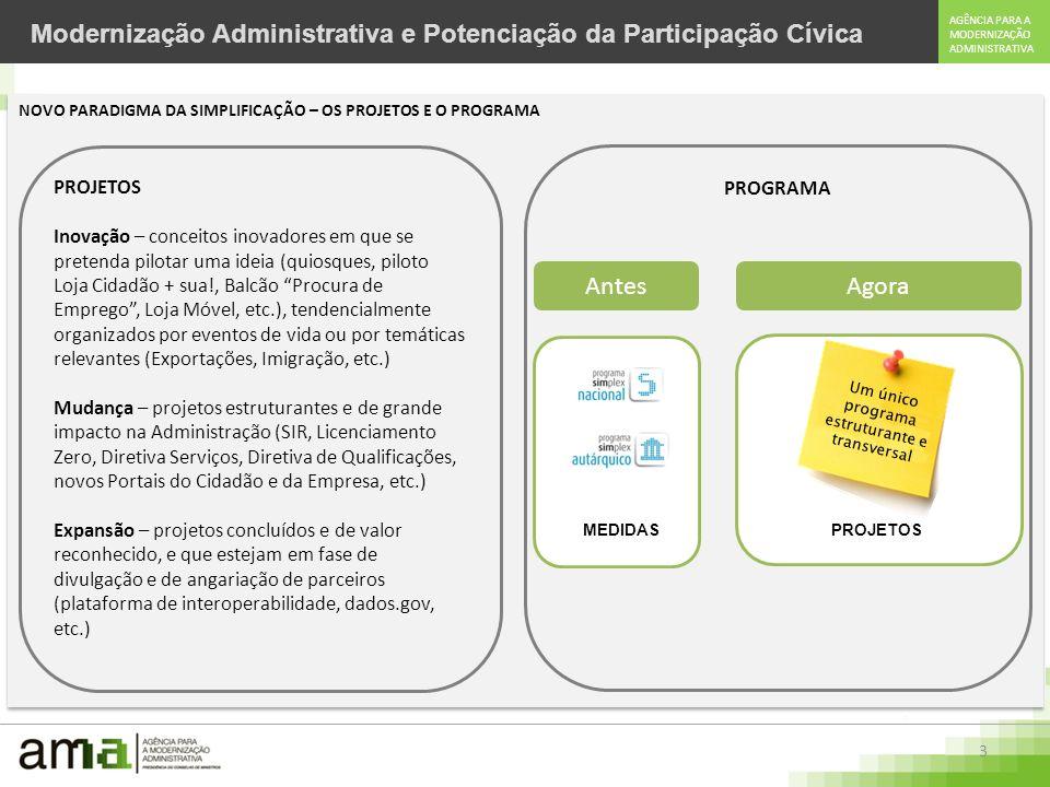 AGÊNCIA PARA A MODERNIZAÇÃO ADMINISTRATIVA Modernização Administrativa e Potenciação da Participação Cívica Simplex Autárquico 2010/2011: Lisboa LSB03 – Lisboa Participa Disponibilizar um Portal agregador das ferramentas de participação que a Câmara Municipal de Lisboa coloca à disposição dos seus munícipes, permitindo, de forma interativa, a participação dos cidadãos em processos de consultas públicas, nas reuniões de câmara, no orçamento participativo, em fóruns temáticos, questionários de satisfação e demais instrumentos de participação.