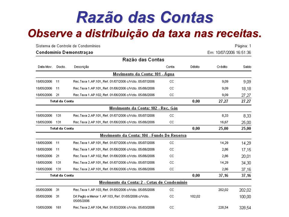 Razão das Contas Observe a distribuição da taxa nas receitas.