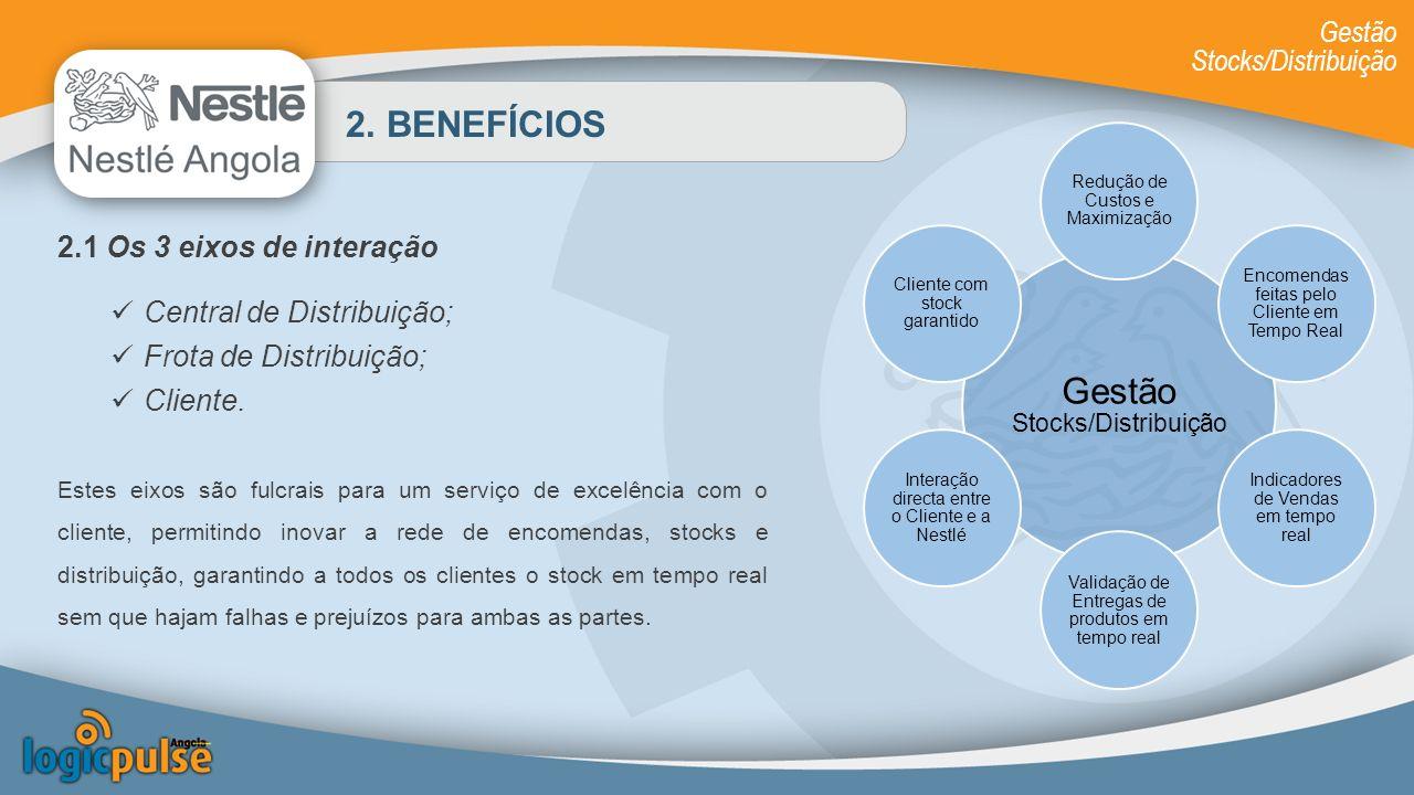 2. BENEFÍCIOS Gestão Stocks/Distribuição Central de Distribuição; Frota de Distribuição; Cliente. Estes eixos são fulcrais para um serviço de excelênc