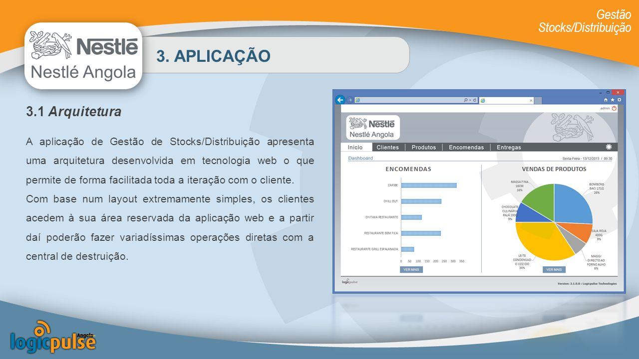 3. APLICAÇÃO Gestão Stocks/Distribuição A aplicação de Gestão de Stocks/Distribuição apresenta uma arquitetura desenvolvida em tecnologia web o que pe