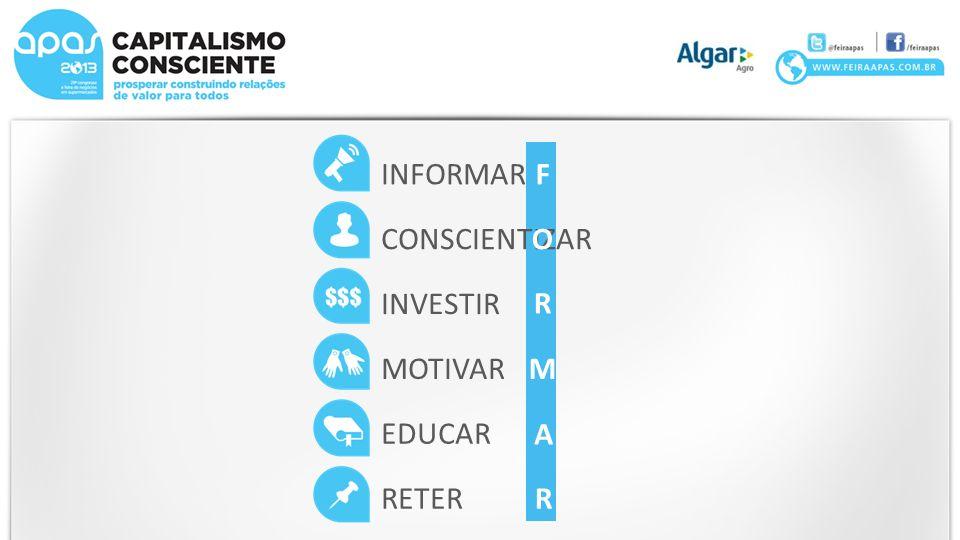 CONSCIENTIZAR INVESTIR MOTIVAR EDUCAR RETER INFORMAR F O R M A R