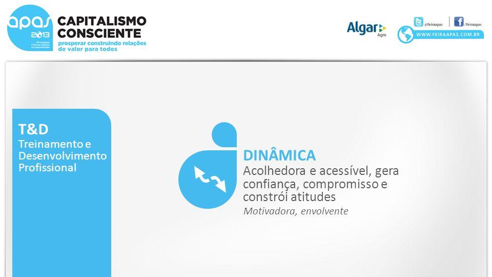 T&D Treinamento e Desenvolvimento Profissional DINÂMICA Acolhedora e acessível, gera confiança, compromisso e constrói atitudes Motivadora, envolvente