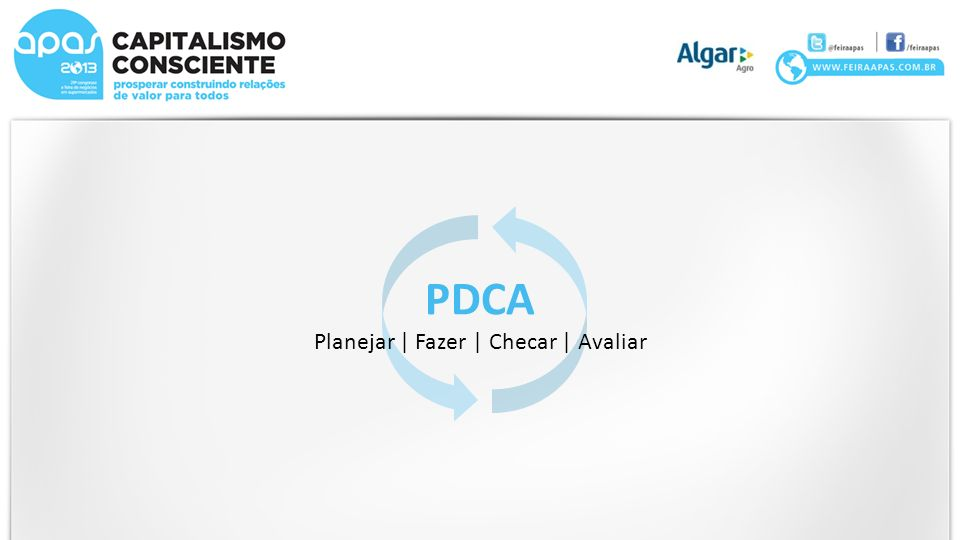 PDCA Planejar | Fazer | Checar | Avaliar