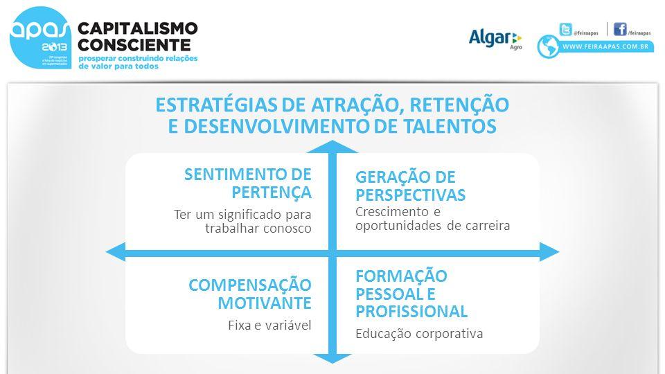 T&D Treinamento e Desenvolvimento Profissional ORIGEM Começa muito antes da sala de treinamento - Filosofia de gestão de pessoas Estratégia da Empresa