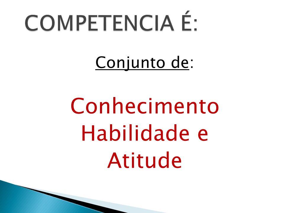 Entender o que é competência Sentir-se confiante para participar de uma dinâmica de grupo e de um processo seletivo