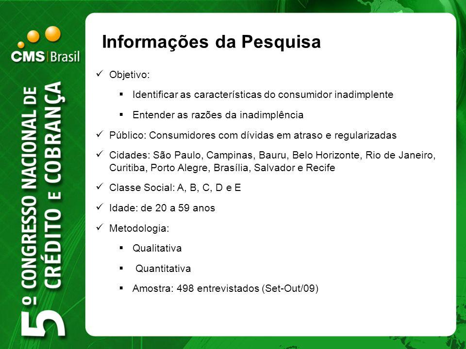 Informações da Pesquisa Objetivo: Identificar as características do consumidor inadimplente Entender as razões da inadimplência Público: Consumidores