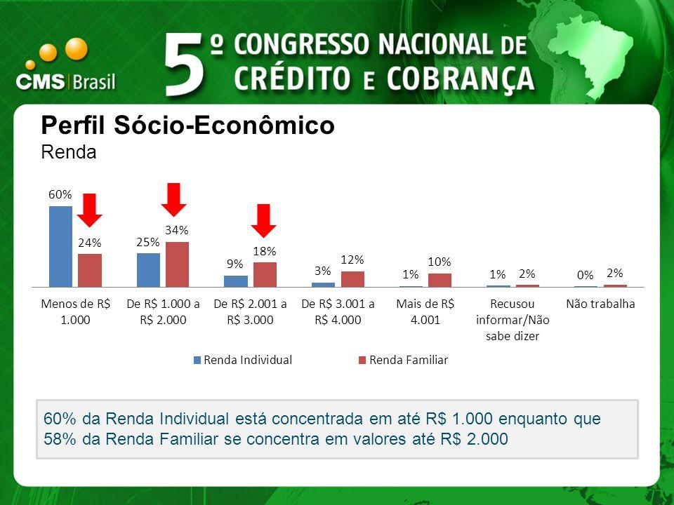Renda 60% da Renda Individual está concentrada em até R$ 1.000 enquanto que 58% da Renda Familiar se concentra em valores até R$ 2.000
