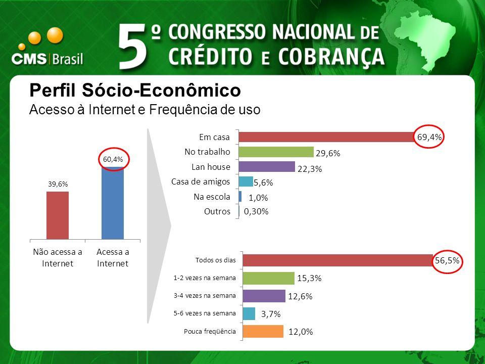 Perfil Sócio-Econômico Acesso à Internet e Frequência de uso