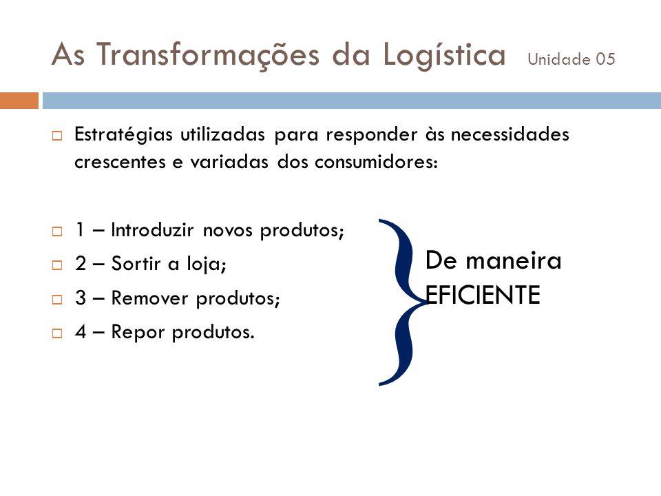As Transformações da Logística Unidade 05 Estratégias utilizadas para responder às necessidades crescentes e variadas dos consumidores: 1 – Introduzir