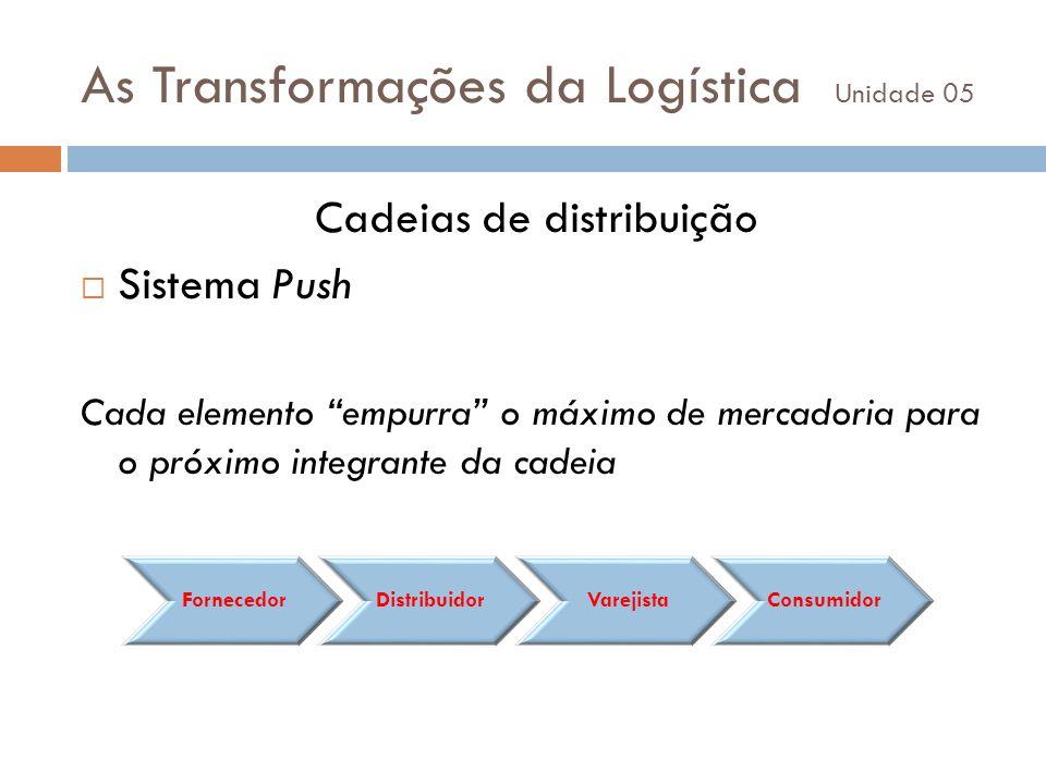 As Transformações da Logística Unidade 05 Cadeias de distribuição Sistema Push Cada elemento empurra o máximo de mercadoria para o próximo integrante