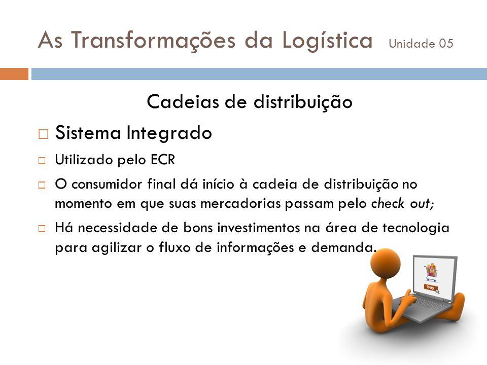 As Transformações da Logística Unidade 05 Cadeias de distribuição Sistema Integrado Utilizado pelo ECR O consumidor final dá início à cadeia de distri