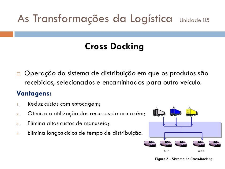As Transformações da Logística Unidade 05 Cross Docking Operação do sistema de distribuição em que os produtos são recebidos, selecionados e encaminha