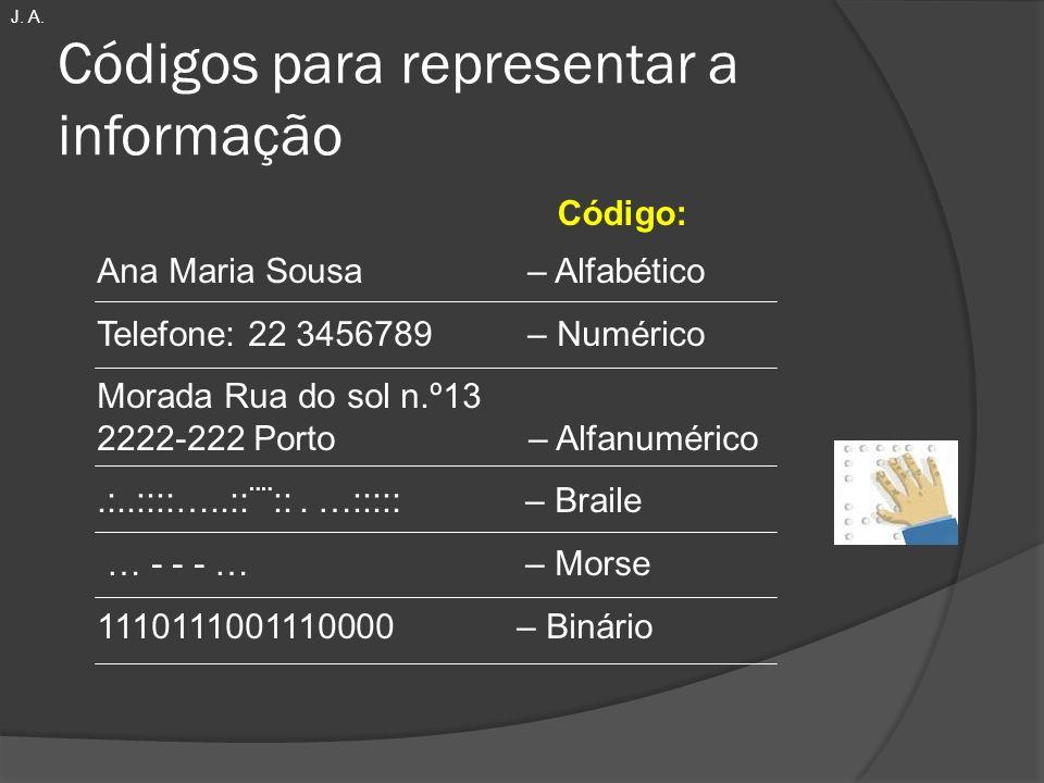 Ana Maria Sousa – Alfabético Telefone: 22 3456789 – Numérico Morada Rua do sol n.º13 2222-222 Porto – Alfanumérico.:..::::…..::¨¨::. …::::: – Braile …
