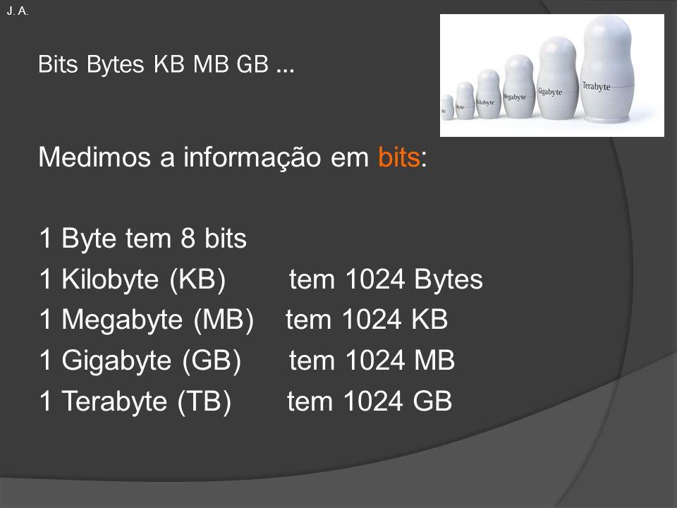 Bits Bytes KB MB GB … Medimos a informação em bits: 1 Byte tem 8 bits 1 Kilobyte (KB) tem 1024 Bytes 1 Megabyte (MB) tem 1024 KB 1 Gigabyte (GB) tem 1