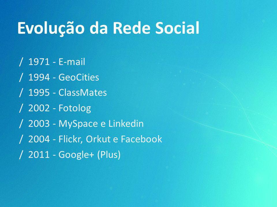 Evolução da Rede Social / 1971 - E-mail / 1994 - GeoCities / 1995 - ClassMates / 2002 - Fotolog / 2003 - MySpace e Linkedin / 2004 - Flickr, Orkut e F