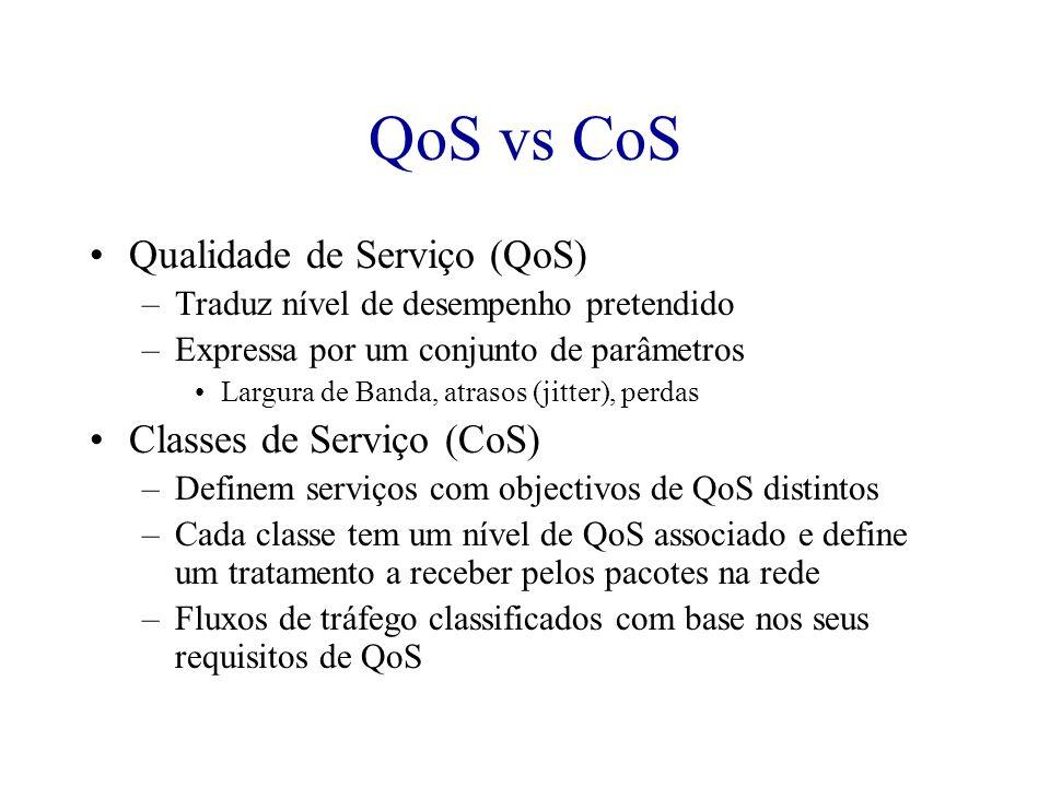QoS vs CoS Qualidade de Serviço (QoS) –Traduz nível de desempenho pretendido –Expressa por um conjunto de parâmetros Largura de Banda, atrasos (jitter