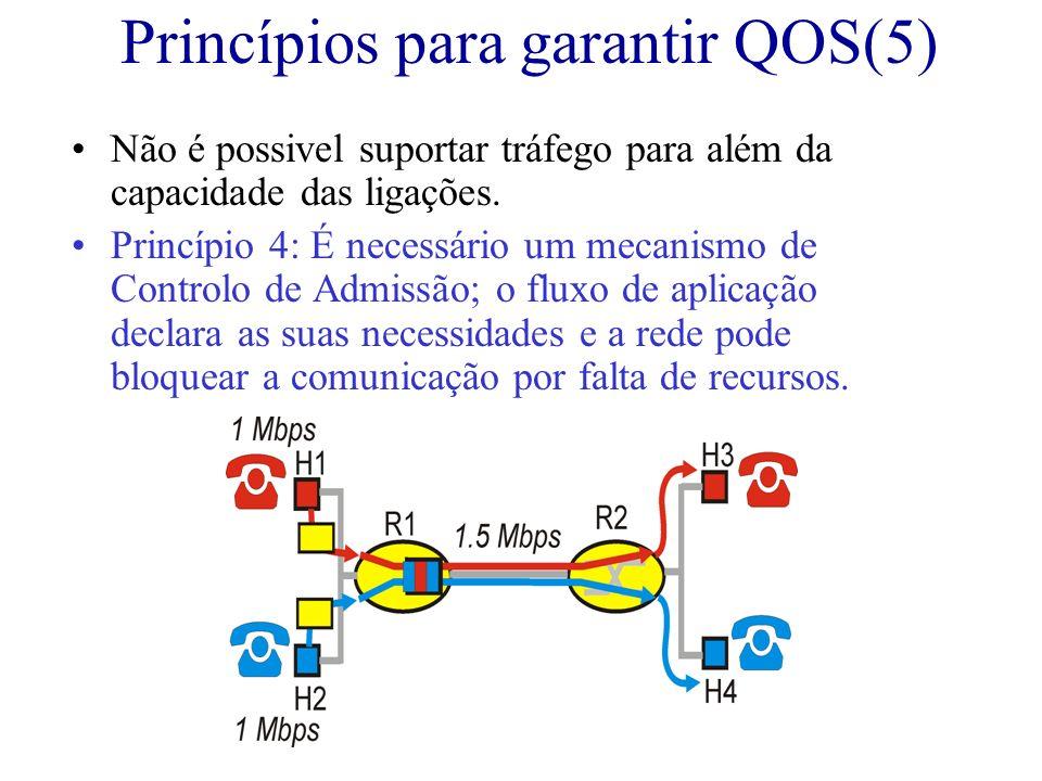Princípios para garantir QOS(5) Não é possivel suportar tráfego para além da capacidade das ligações. Princípio 4: É necessário um mecanismo de Contro