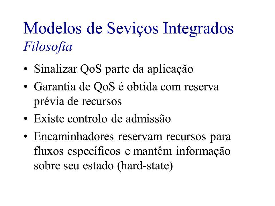 Modelos de Seviços Integrados Filosofia Sinalizar QoS parte da aplicação Garantia de QoS é obtida com reserva prévia de recursos Existe controlo de ad