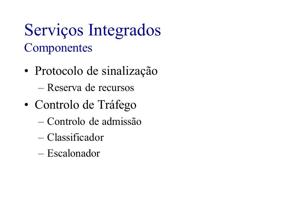 Serviços Integrados Componentes Protocolo de sinalização –Reserva de recursos Controlo de Tráfego –Controlo de admissão –Classificador –Escalonador