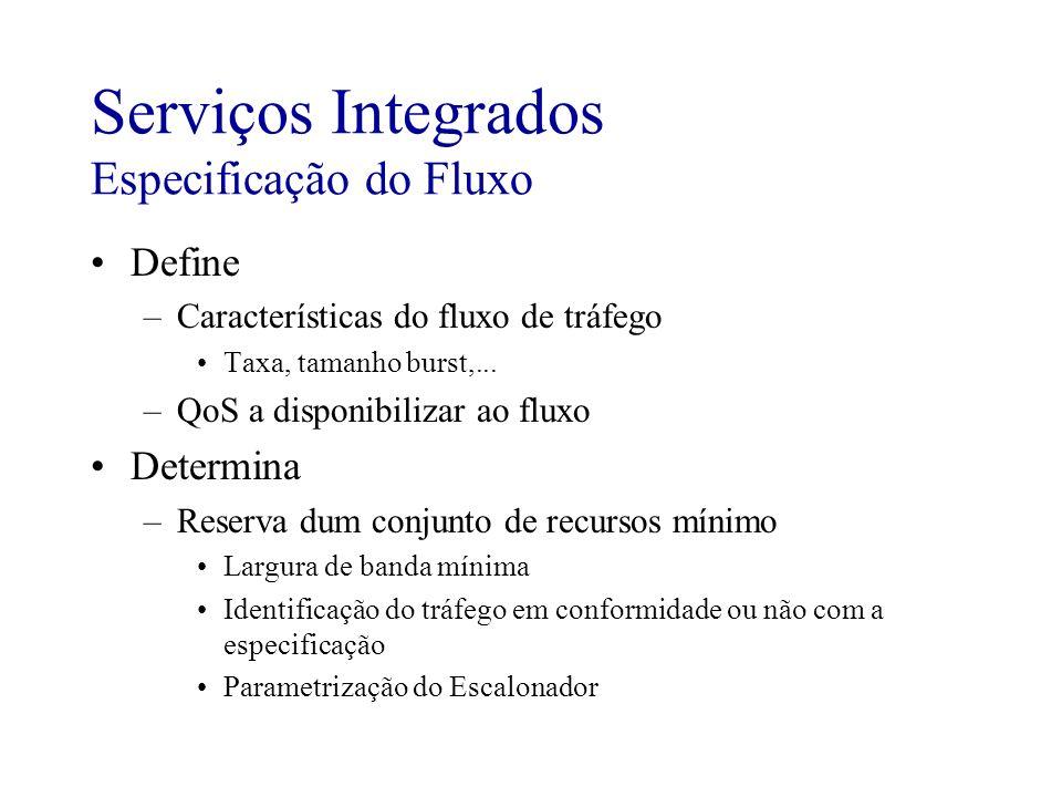 Serviços Integrados Especificação do Fluxo Define –Características do fluxo de tráfego Taxa, tamanho burst,... –QoS a disponibilizar ao fluxo Determin