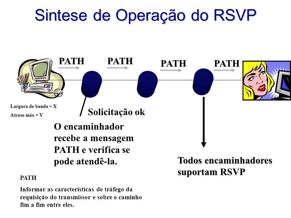 Sintese de Operação do RSVP O encaminhador recebe a mensagem PATH e verifica se pode atendê-la. Solicitação okPATHPATH PATH Informar as característica