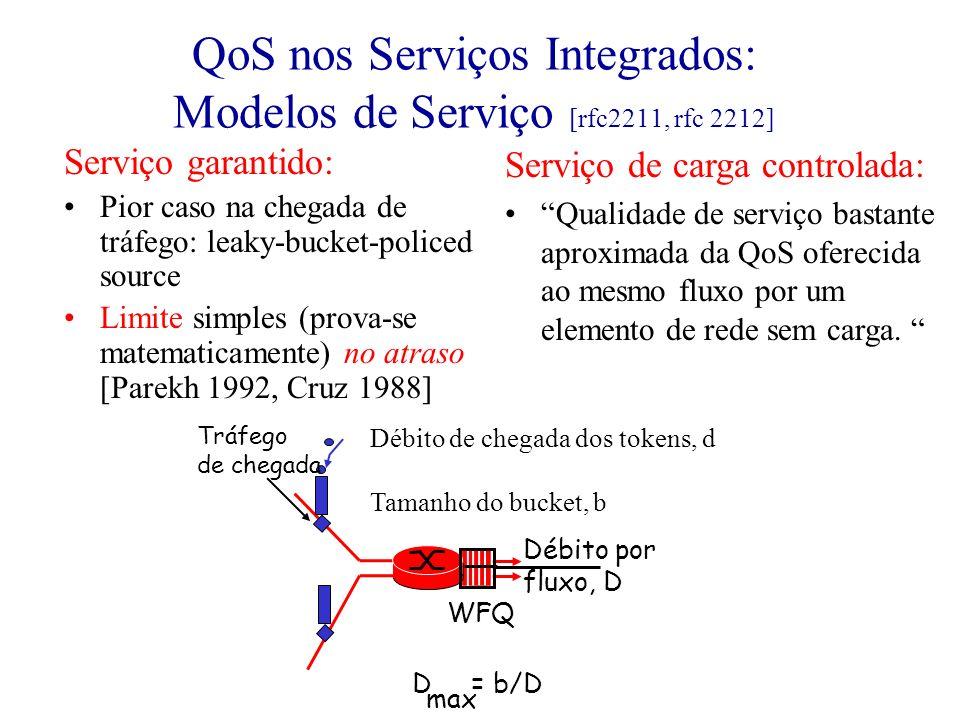 QoS nos Serviços Integrados: Modelos de Serviço [rfc2211, rfc 2212] Serviço garantido: Pior caso na chegada de tráfego: leaky-bucket-policed source Li