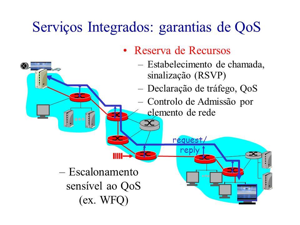 Serviços Integrados: garantias de QoS Reserva de Recursos –Estabelecimento de chamada, sinalização (RSVP) –Declaração de tráfego, QoS –Controlo de Adm