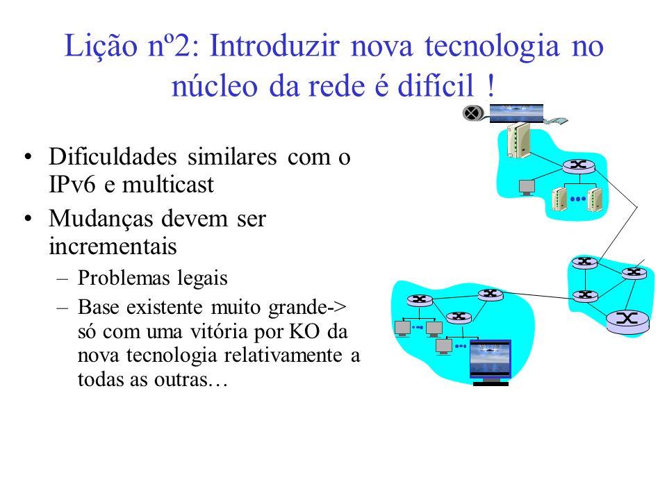 Lição nº2: Introduzir nova tecnologia no núcleo da rede é difícil ! Dificuldades similares com o IPv6 e multicast Mudanças devem ser incrementais –Pro