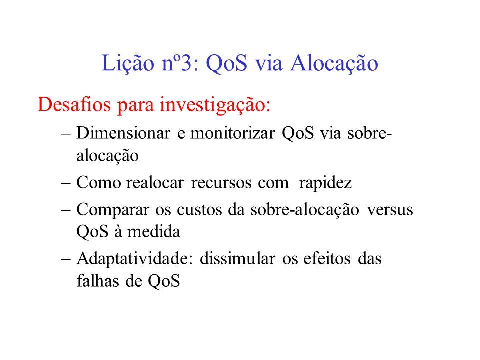Lição nº3: QoS via Alocação Desafios para investigação: –Dimensionar e monitorizar QoS via sobre- alocação –Como realocar recursos com rapidez –Compar