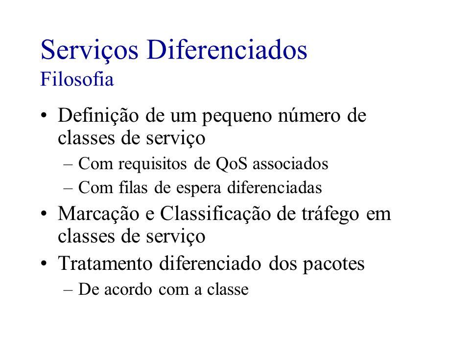Serviços Diferenciados Filosofia Definição de um pequeno número de classes de serviço –Com requisitos de QoS associados –Com filas de espera diferenci