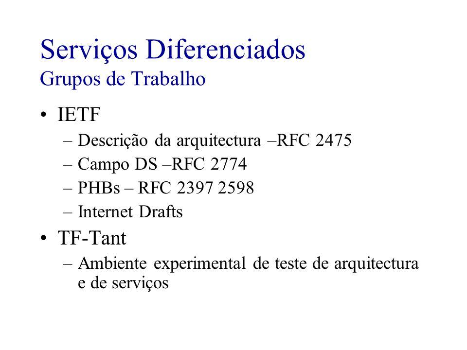 Serviços Diferenciados Grupos de Trabalho IETF –Descrição da arquitectura –RFC 2475 –Campo DS –RFC 2774 –PHBs – RFC 2397 2598 –Internet Drafts TF-Tant
