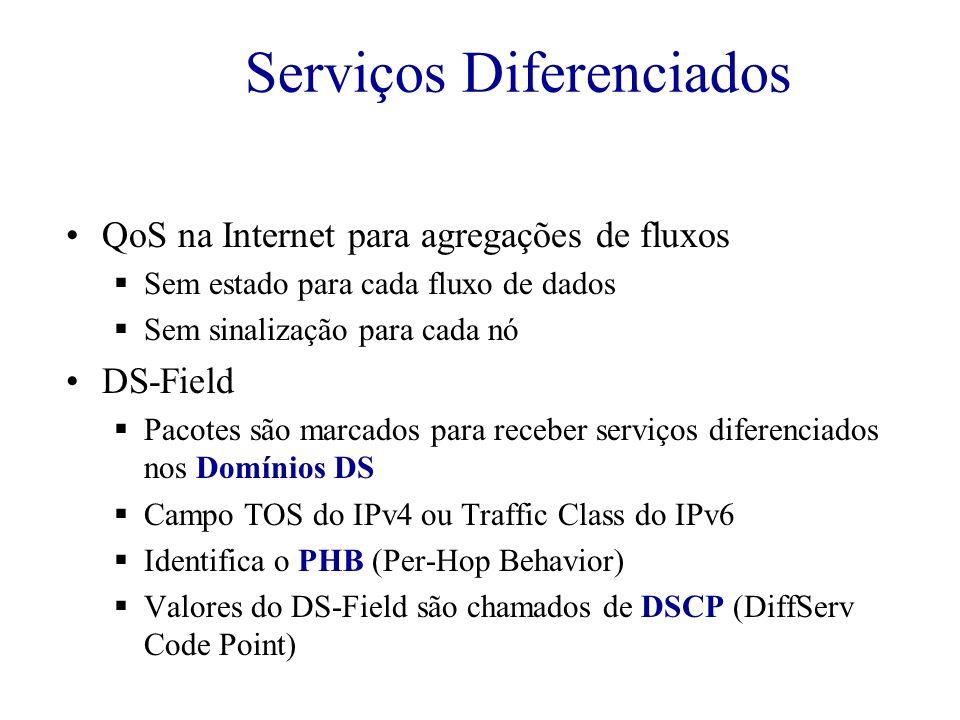 Serviços Diferenciados QoS na Internet para agregações de fluxos Sem estado para cada fluxo de dados Sem sinalização para cada nó DS-Field Pacotes são