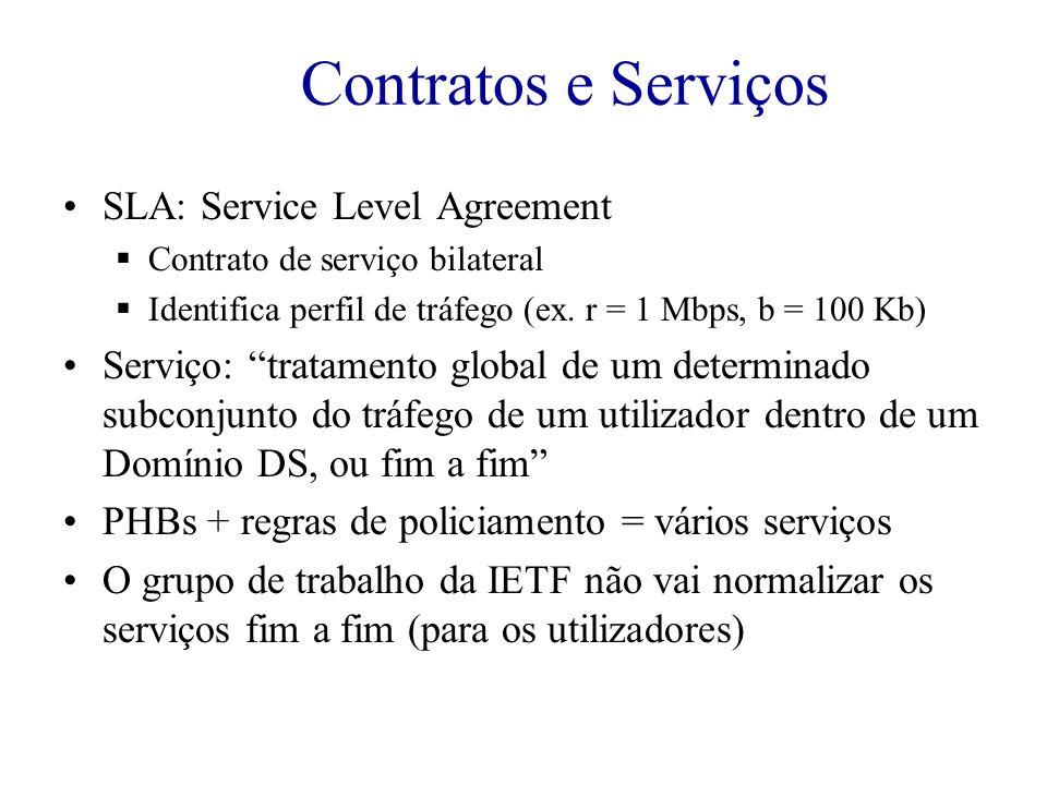 Contratos e Serviços SLA: Service Level Agreement Contrato de serviço bilateral Identifica perfil de tráfego (ex. r = 1 Mbps, b = 100 Kb) Serviço: tra